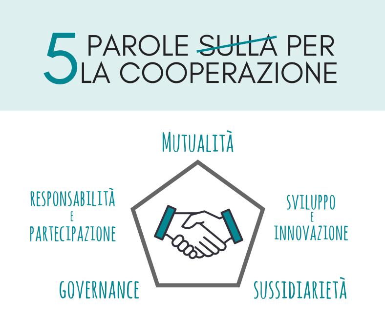 5 Parole per la Cooperazione – Seminari a Bologna