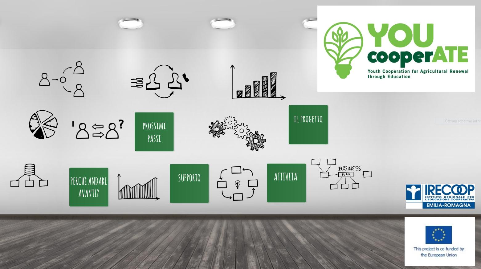 Progetto YOUCOOPERATE: al via la piattaforma online e prodotti i primi Business Plan!